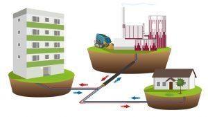 Sänka energiförbrukningen  i hyresfastigheten